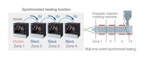 Il setpoint (SV) può essere trasmesso ad altri PXF tramite la comunicazione RS485. In questo modo è possibile associare l' Aumento di Temperatura Sincronizzato con il controllo PID a due gradi di libertà.
