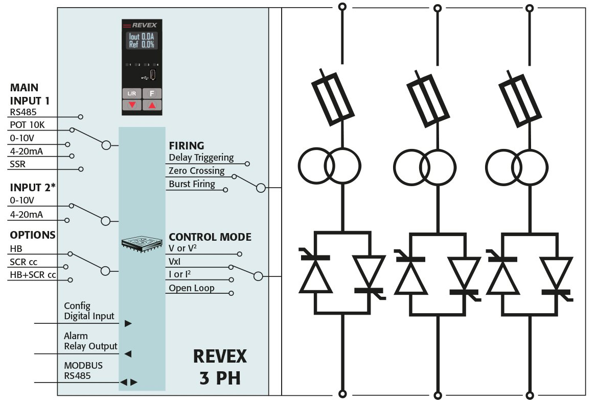 Thyristor Power Controller - from 3 up to 2700A 1ph 2ph 3ph on pa wiring diagram, sh wiring diagram, cm wiring diagram, sd wiring diagram, cr wiring diagram, ge wiring diagram, td wiring diagram, gm wiring diagram, hp wiring diagram, ag wiring diagram, tj wiring diagram, st wiring diagram, ae wiring diagram, jp wiring diagram, tv wiring diagram, ml wiring diagram, dj wiring diagram, mg wiring diagram, ac wiring diagram, sg wiring diagram,