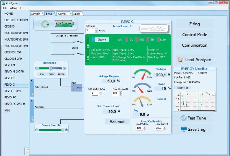 Configurabilità del REVO Connect