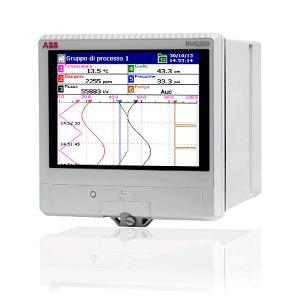 RGV200