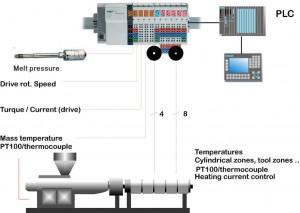 Regolatore-Multiloop-Vario-plc