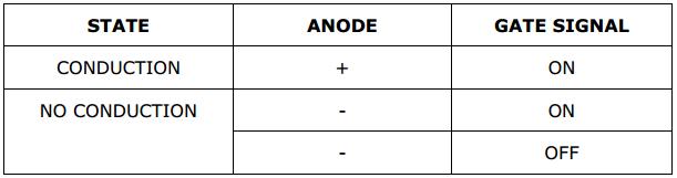 tiristore - Glossario
