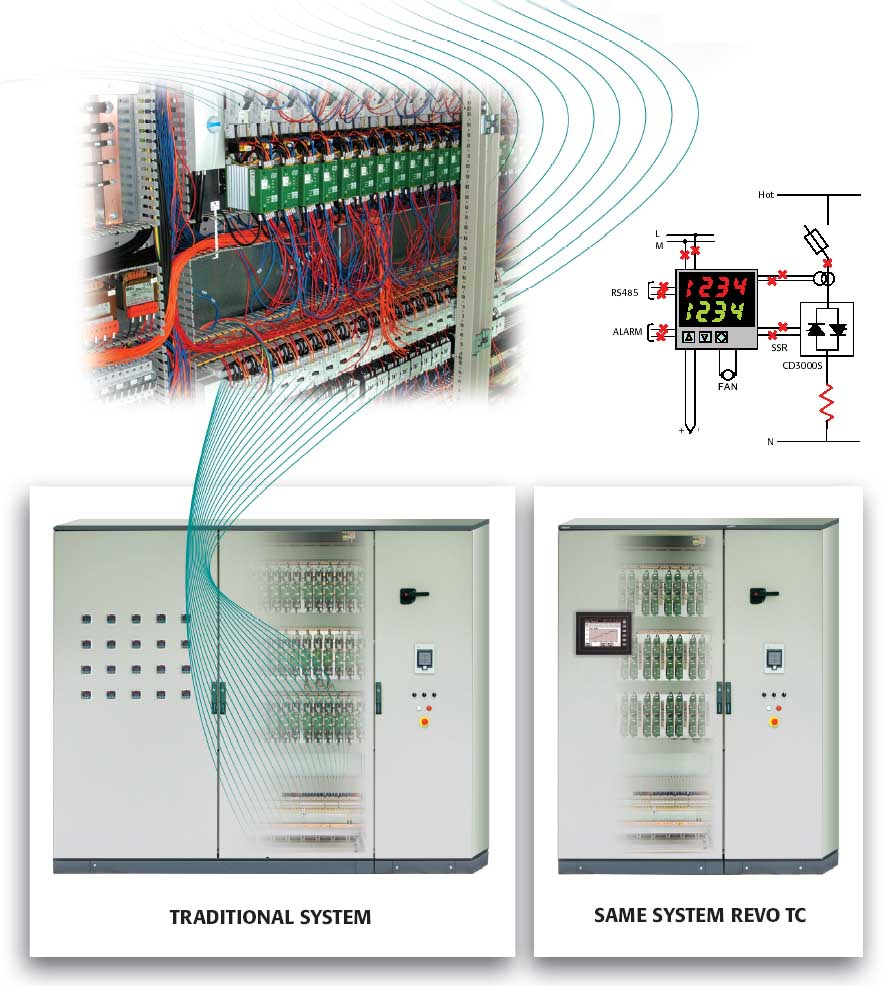 Pid Controller Plus Solid State Relay All In One Product Wiring Diagram Cabinet Revo Tc